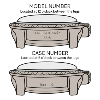Rolex-Model-and-Case-Numbers