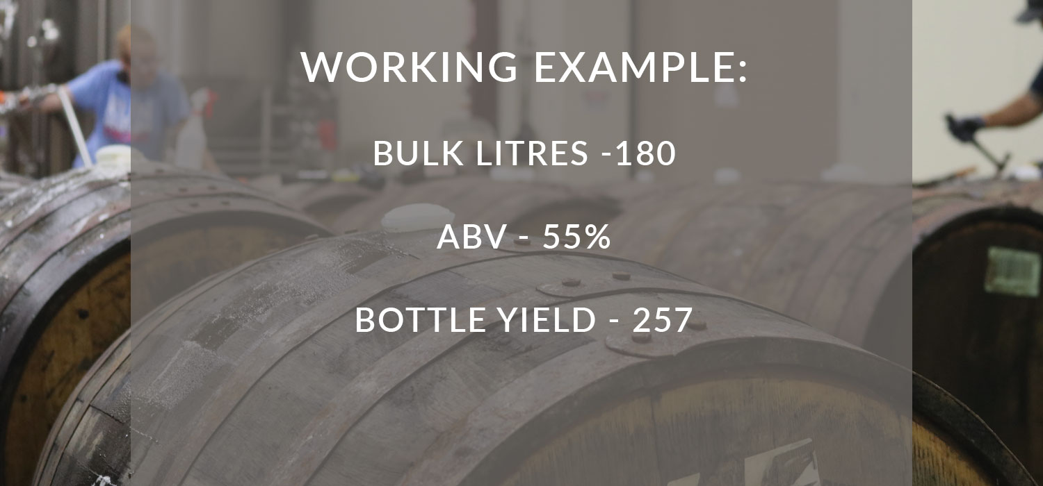 Working example: Bulk litres 180, ABV 55%, Bottle yield 257