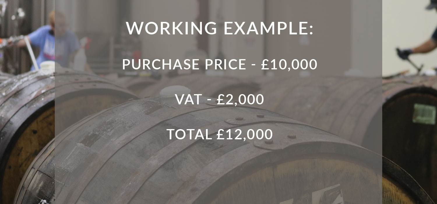 Working example: purchase price £10,000, VAT £2,000, Total £12,000