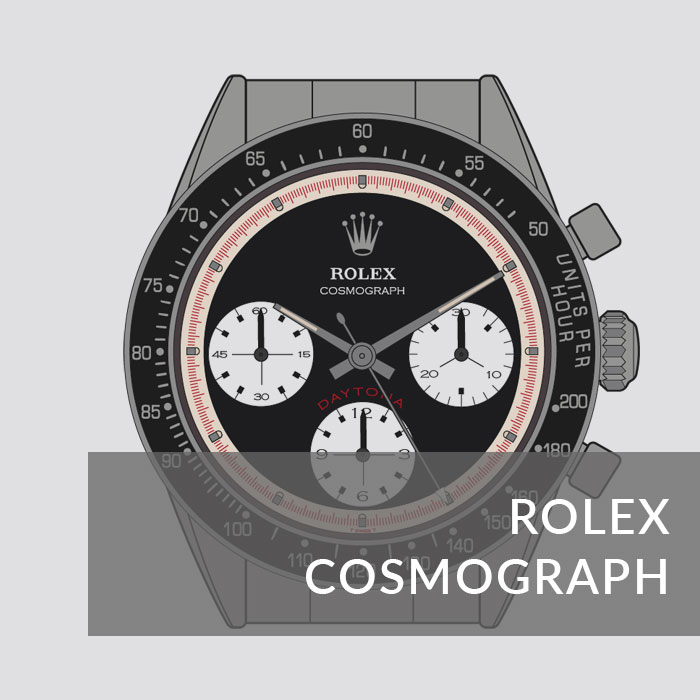 Button to navigate to the Rolex Cosmograph page