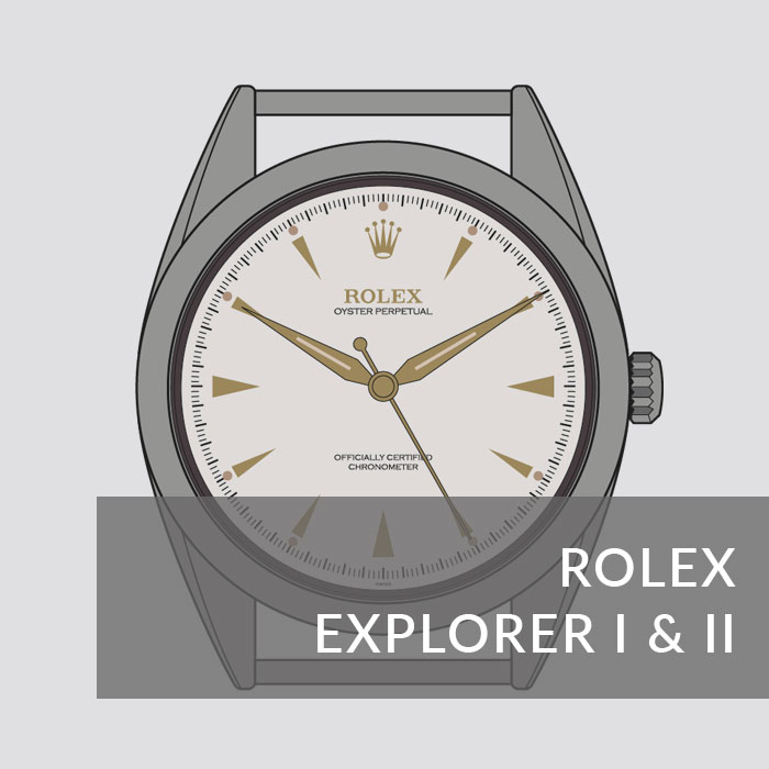 Button to navigate to the Rolex Explorer page