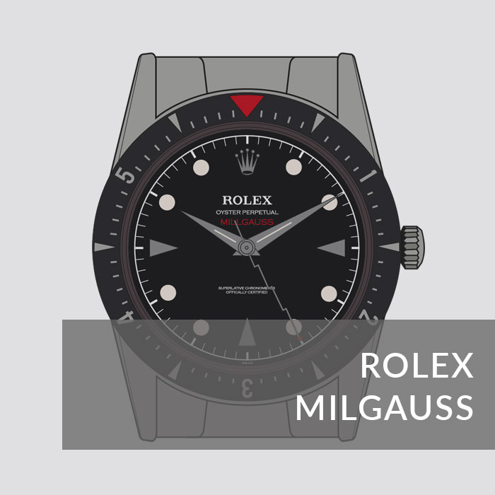 Button to navigate to the Rolex Milgauss page