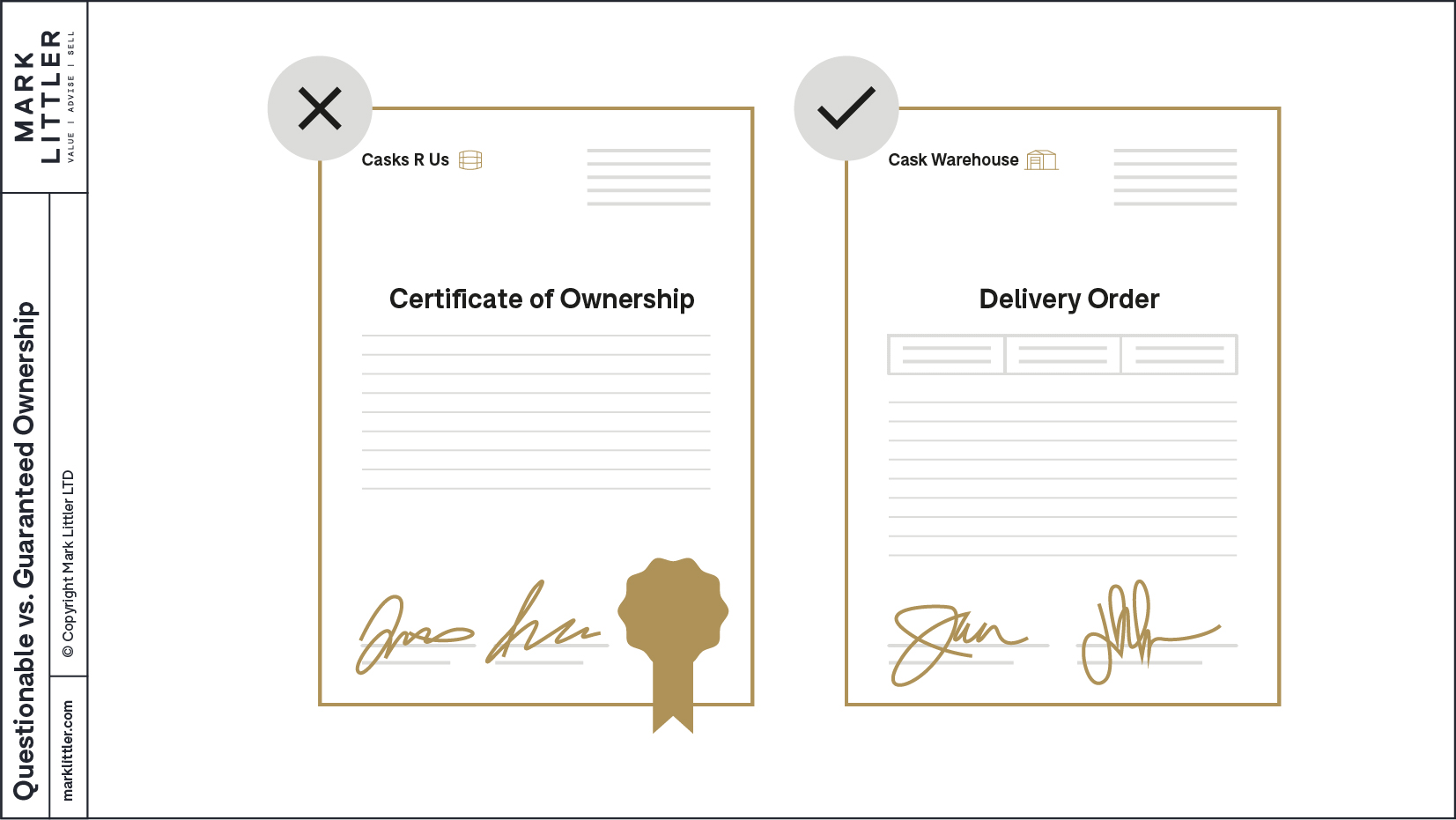 Whisky Cask Certificates - Can You Trust Them