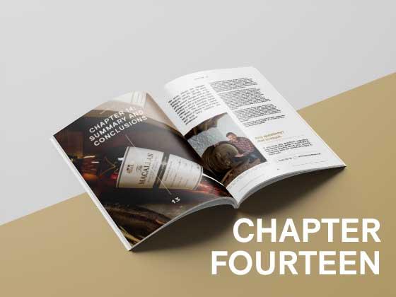 Chapter-Fourteen